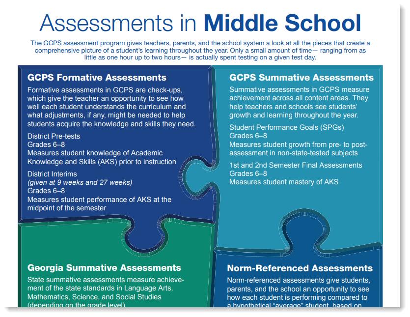 Assessments / BRIDGE Assessments