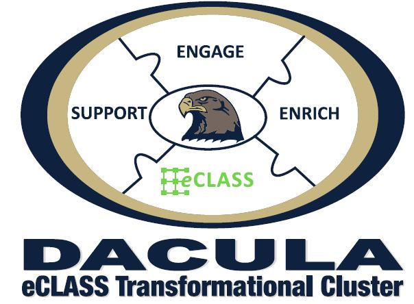 Dacula Transformational Cluster