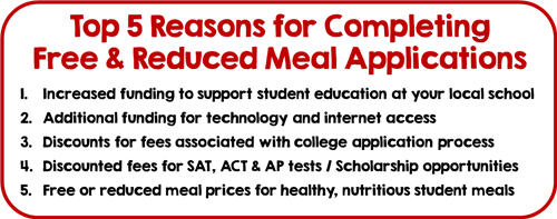 Top 5 Reasons for Completing Free & Reduced Meal Applications