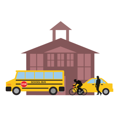 School transporation- school bus, car rider and walkers