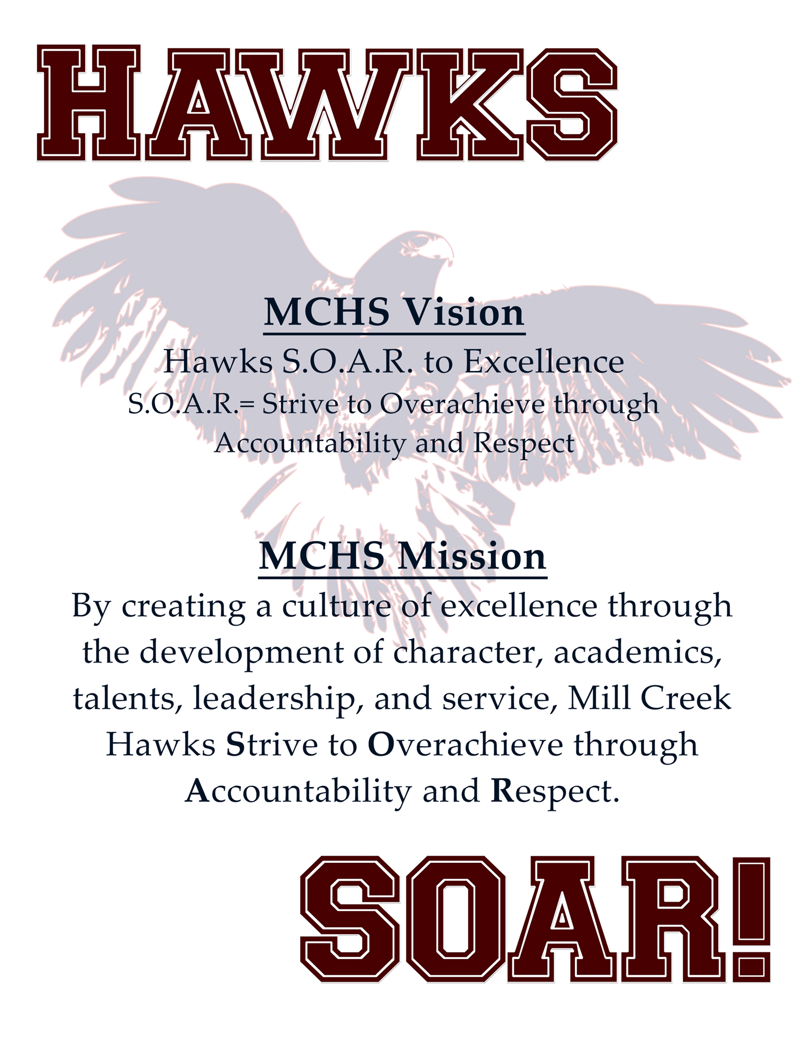 Hawks soar to excellence by creating a culture of excellence through the development of character, academics, talents, leader
