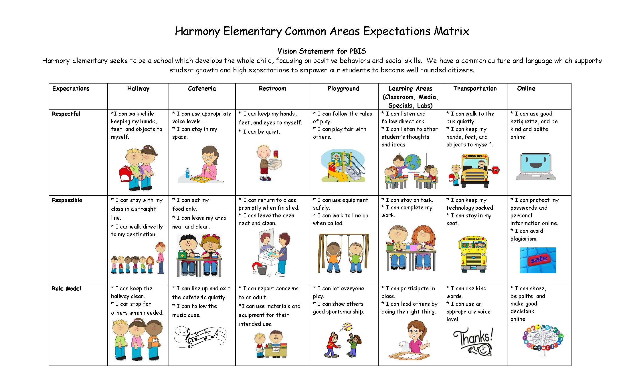 Harmony Elementary Common Areas Expectation Matrix