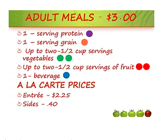 Lunch Prices