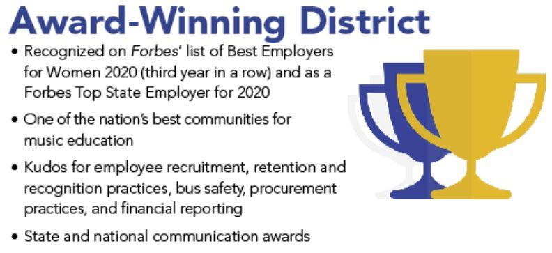 Award-Winning District for Forbes' Best Employers for Women 2020; music education, recruitment; communication awards