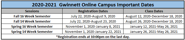2020-2021 HS GOC Important Dates