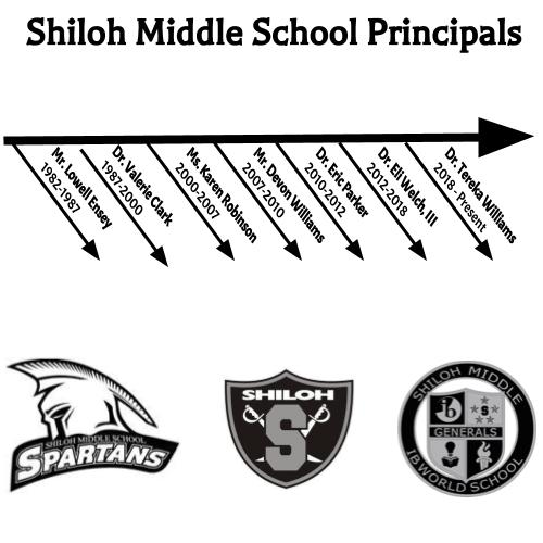 Timeline of Shiloh MS principals